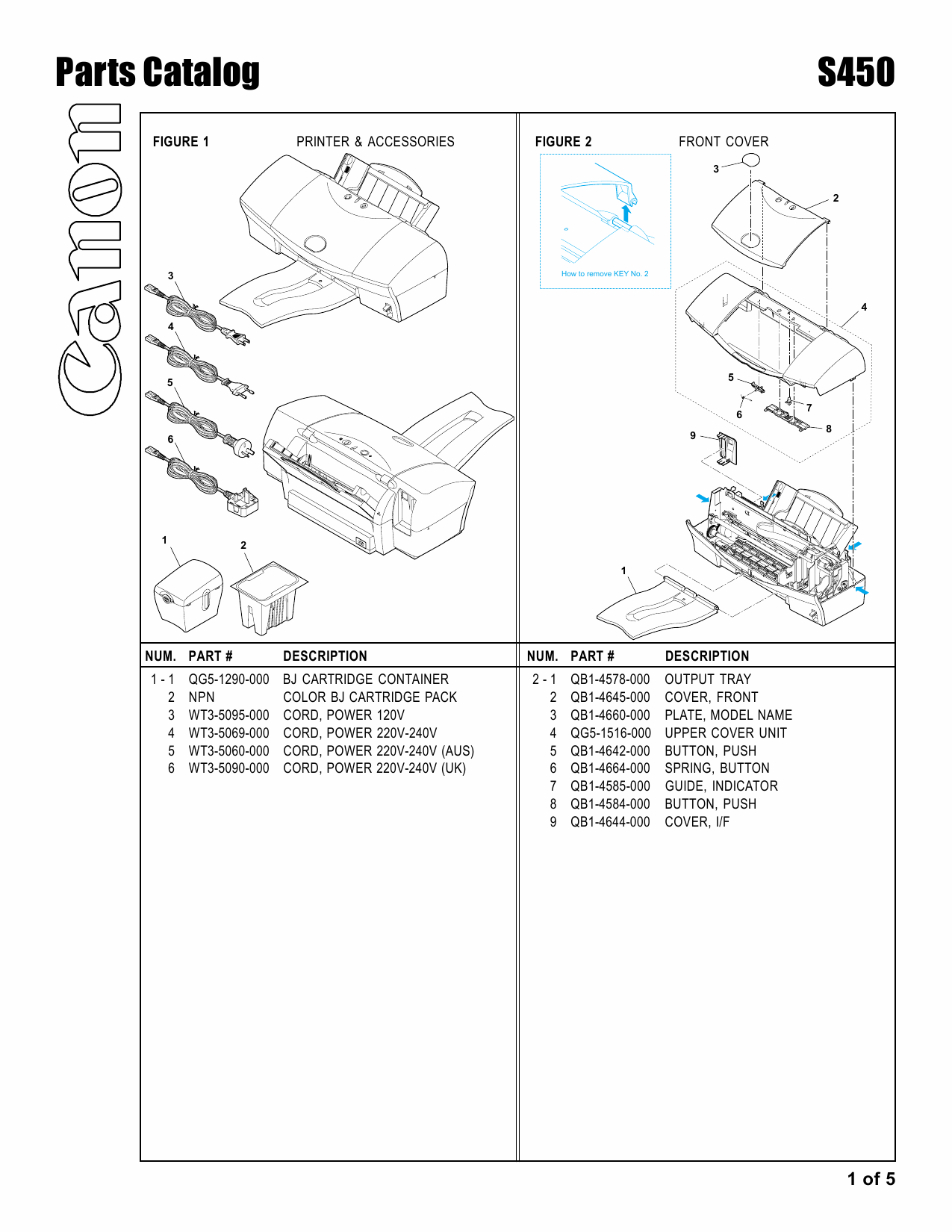Canon PIXUS S450 Parts Catalog Manual-2